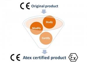 atex zandloper
