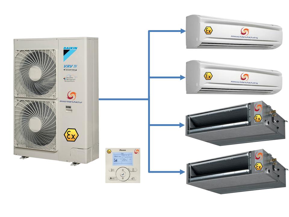EX proof VRV Cooling