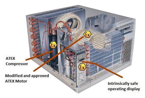 atex_window_air_conditioner_carrier_midea